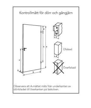Standardmått dörr